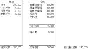 明細sample