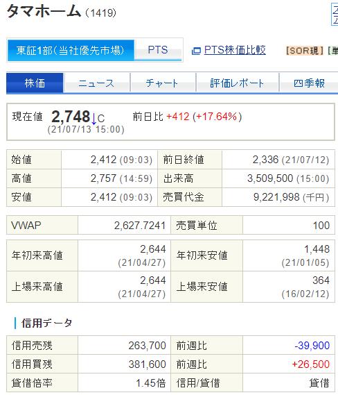 タマホーム株価0713